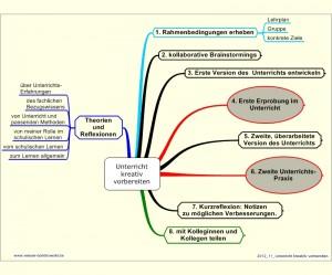 2013_11_Unterricht_kreativ_vorbereiten